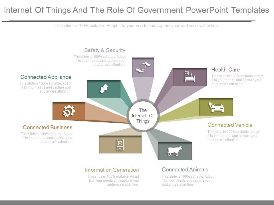 internet of things and the role of government powerpoint templates, Powerpoint templates