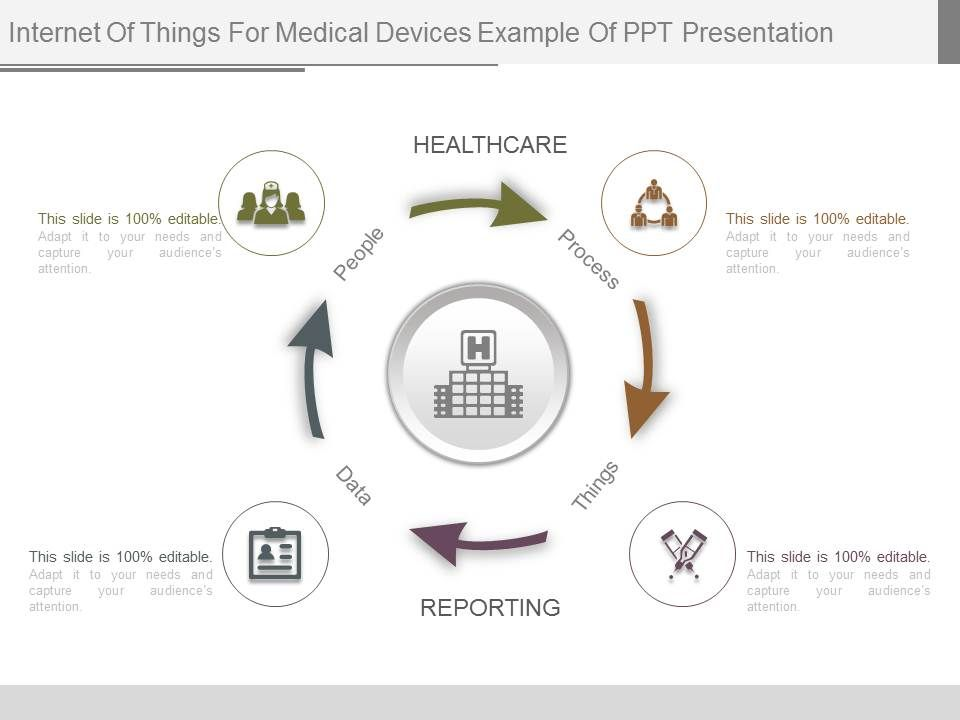 56131682 style circular loop 4 piece powerpoint presentation diagram internetofthingsformedicaldevicesexampleofpptpresentationslide01 internetofthingsformedicaldevicesexampleofpptpresentationslide02 toneelgroepblik