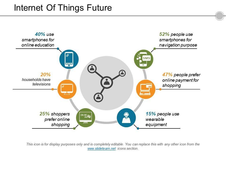 internet_of_things_future_Slide01