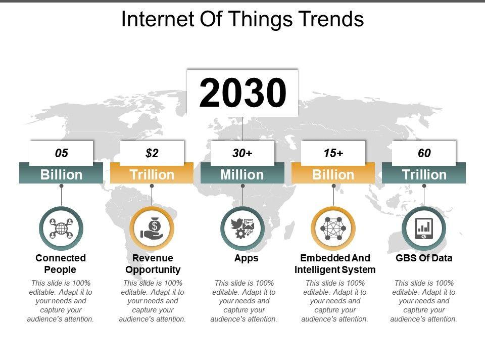 internet_of_things_trends_Slide01