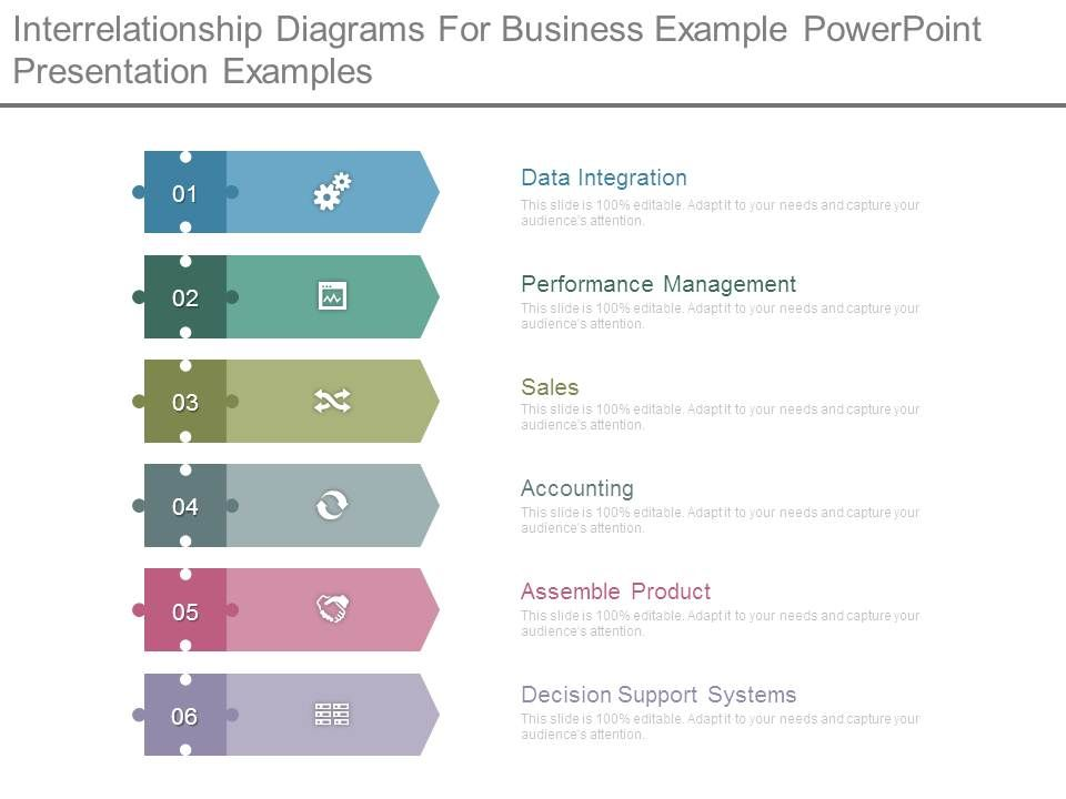 Interrelationship Diagrams For Business Example Powerpoint