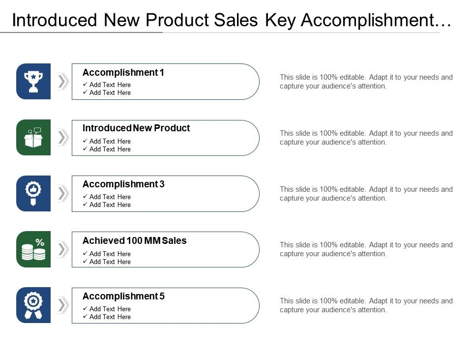 introduced new product sales key accomplishments list with