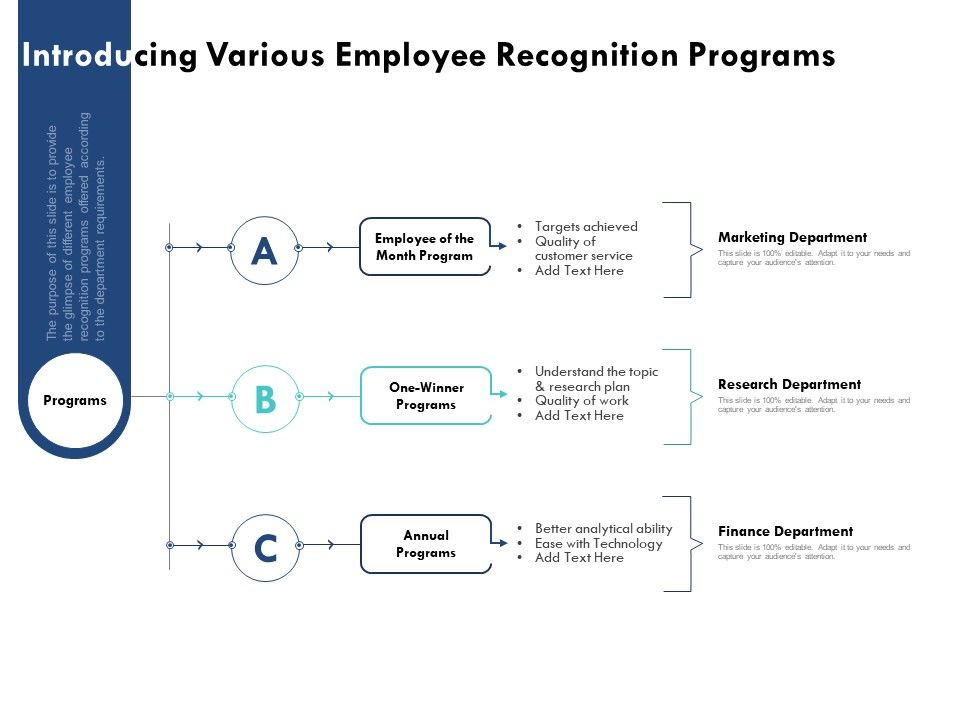 Introducing Various Employee Recognition Programs Better Ability Ppt Powerpoint Presentation File Topics