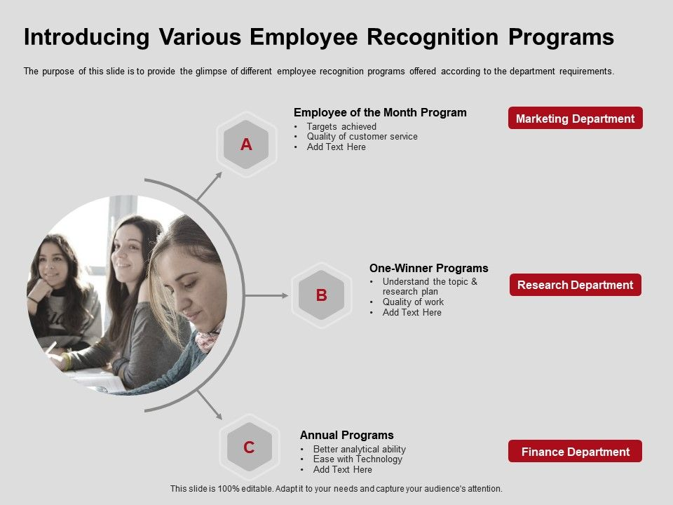 Introducing Various Employee Recognition Programs Department Ppt Powerpoint Slides Tips