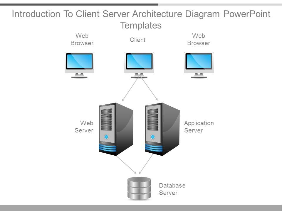 Introduction To Client Server Architecture Diagram