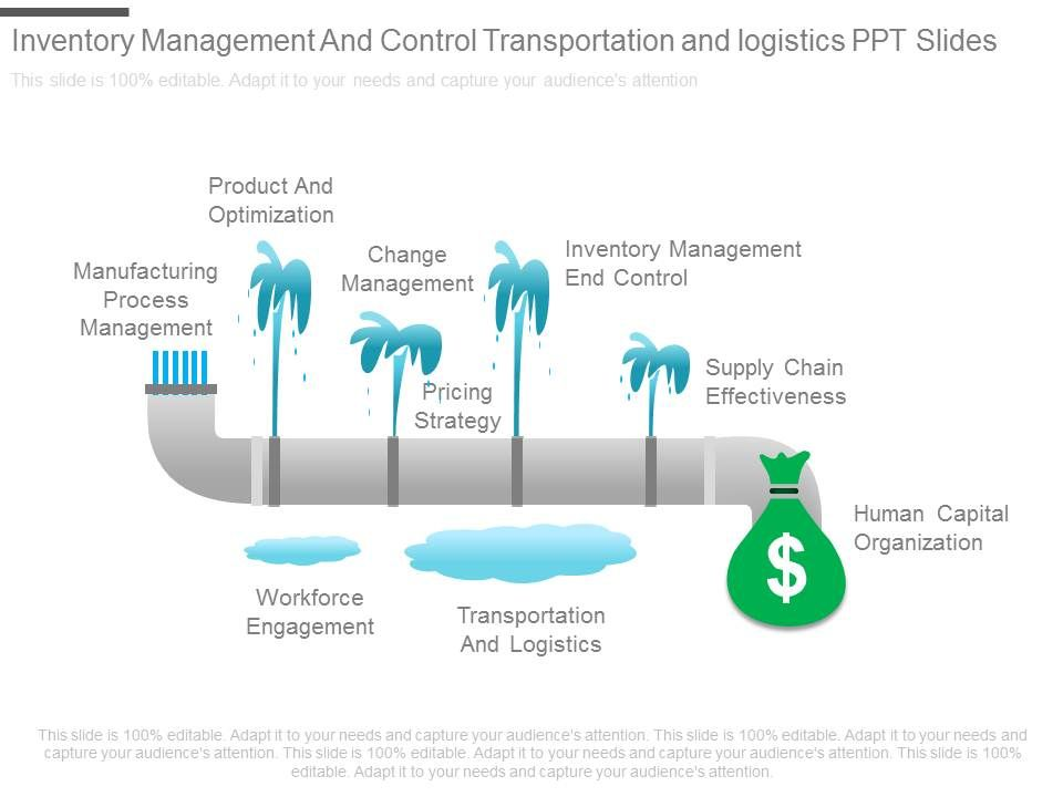 Inventory Management And Control Transportation And