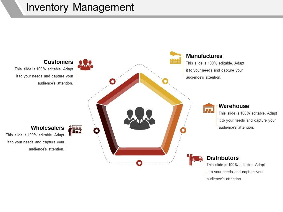 inventory build up diagram Designing the perfect warehouse is an area where even angels can fear to tread the devil is in managing myriad details, complicated by the fact that a design made in heaven is never the same for any two facilities-even within the same organization while the process is exhaustively detail-laden.