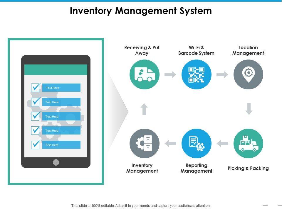 Dissertation inventory management system for sme