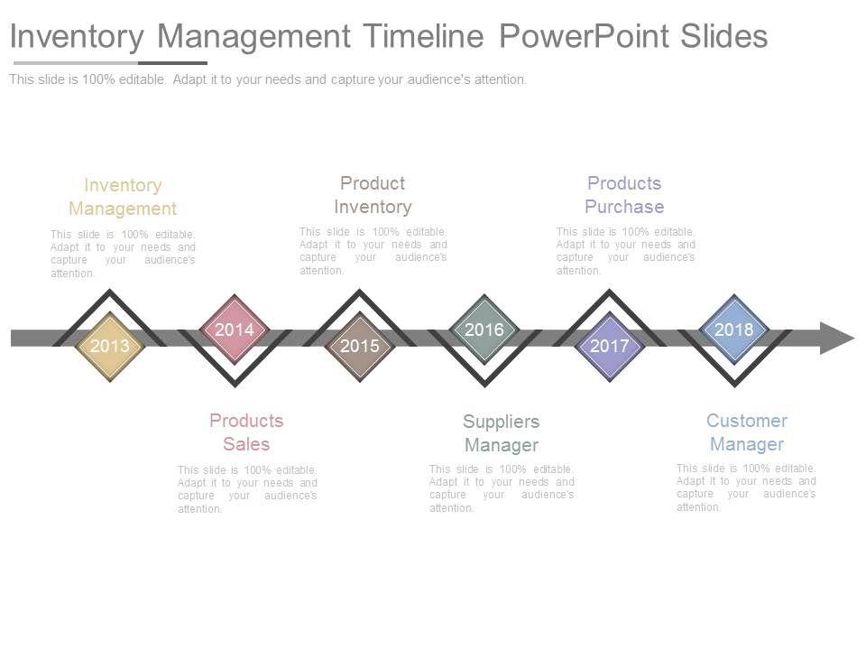 inventory_management_timeline_powerpoint_slides_Slide01