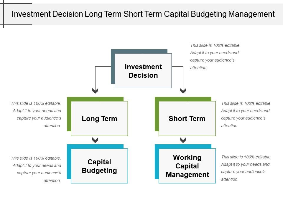 capital investment decisions examples of thesis