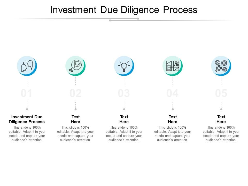 Investment process presentation examples trading of gold