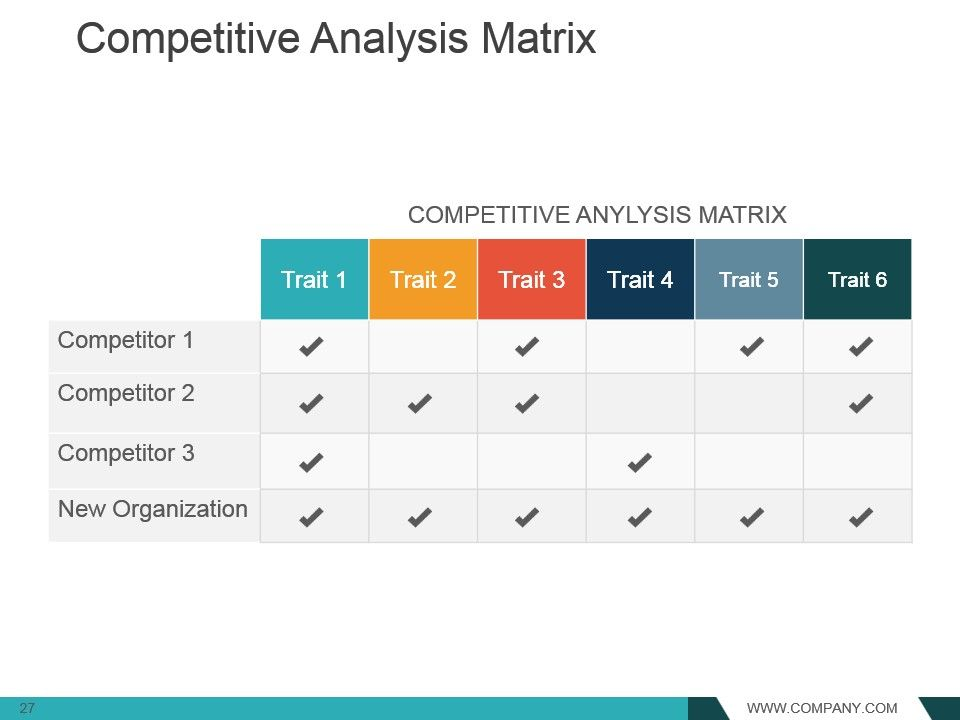 Investment Managers And Portfolio Structures Powerpoint Presentation