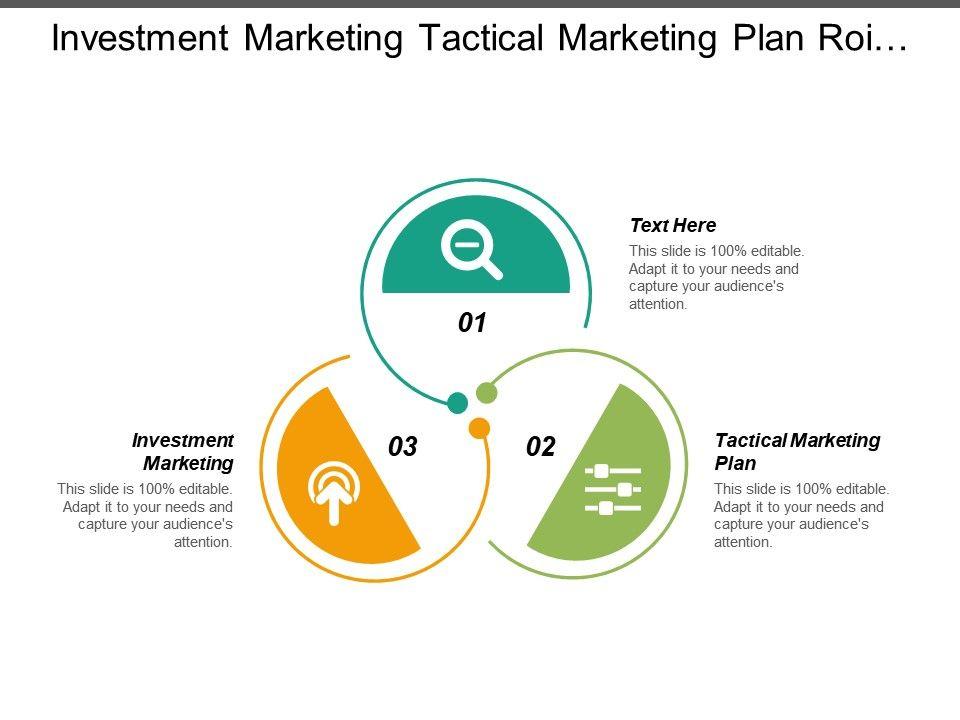 investment marketing tactical marketing plan roi modeling return