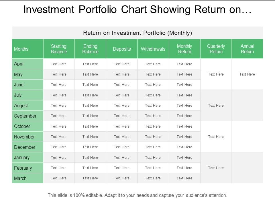 investment portfolio chart showing return on investment portfolio