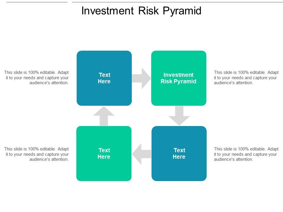 Investment Risk Pyramid Ppt Powerpoint Presentation File Shapes Cpb