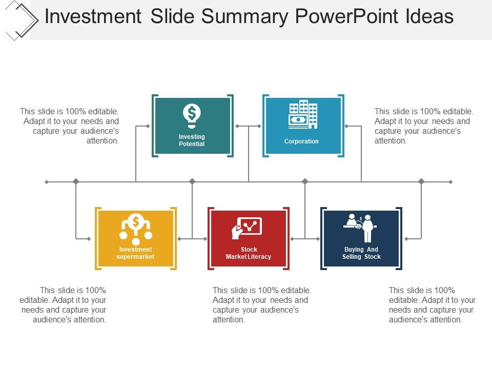 Investment Slide Summary Powerpoint Ideas Powerpoint Templates