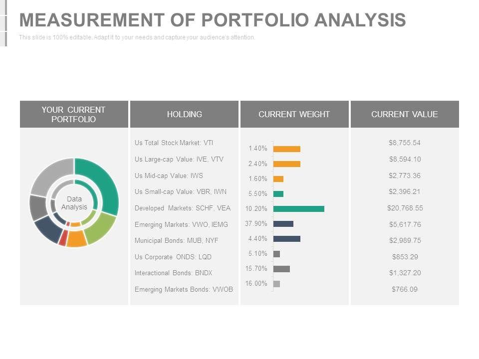 Stock options portfolio management