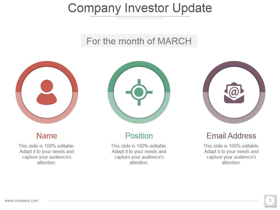 Company investment profile psychology of investing amazon