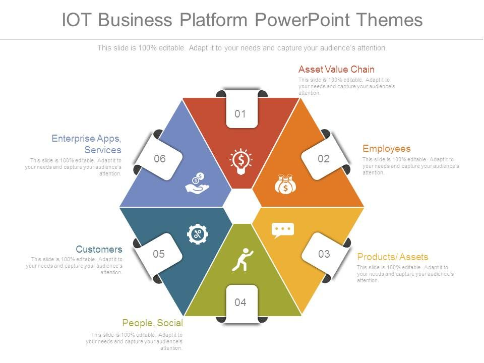 Iot Business Platform Powerpoint Themes | PowerPoint Slide