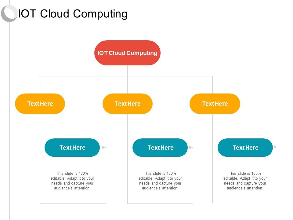 IOT Cloud Computing Ppt Powerpoint Presentation Show Background Images Cpb