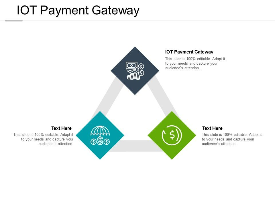 IOT Payment Gateway Ppt Powerpoint Presentation Professional Templates Cpb
