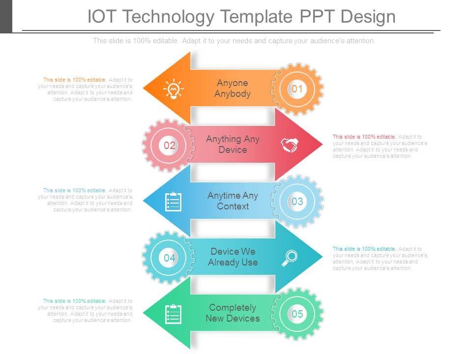Iot Technology Template Ppt Design   PowerPoint Presentation Designs