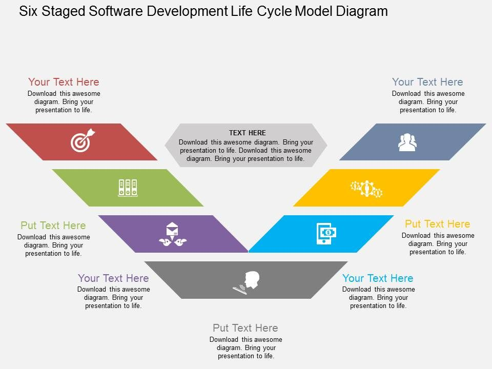 Is Six Staged Software Development Life Cycle Model Diagram Flat Powerpoint Design Powerpoint Presentation Designs Slide Ppt Graphics Presentation Template Designs