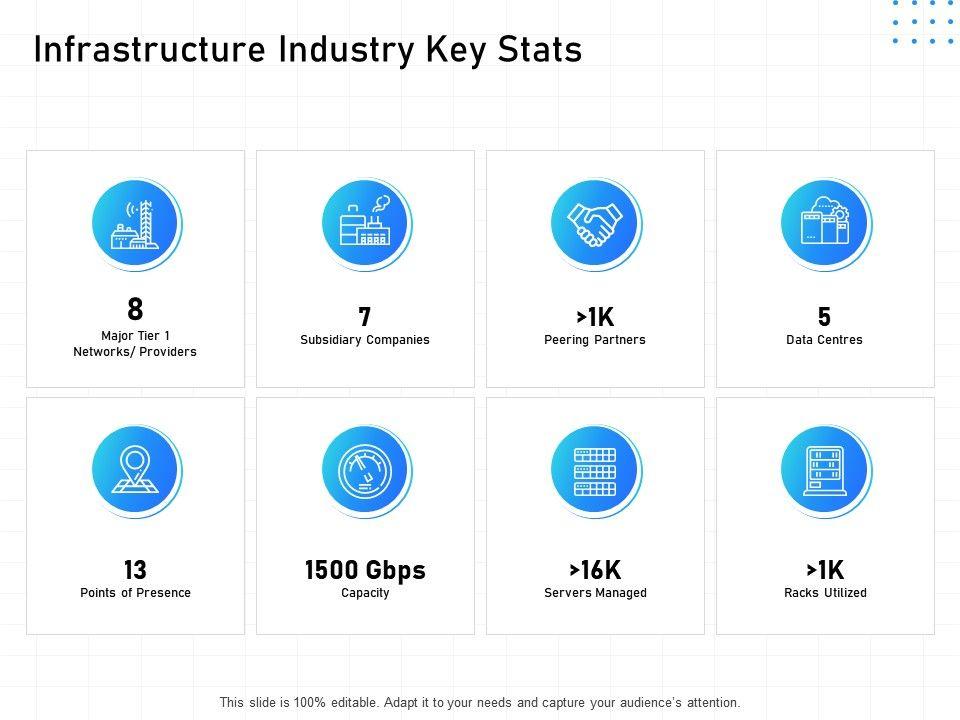 IT Infrastructure Management Infrastructure Industry Key Stats Ppt Powerpoint Portfolio