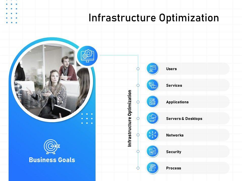 IT Infrastructure Management Infrastructure Optimization Ppt Powerpoint Presentation Ideas