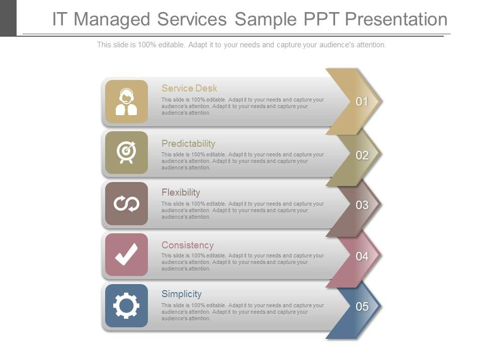 It Managed Services Sample Ppt Presentation Powerpoint