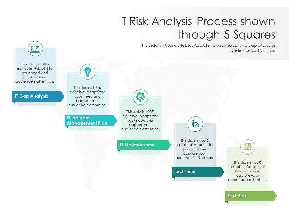 IT Risk Analysis Process Shown Through 5 Squares