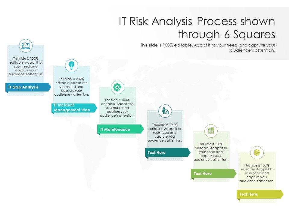 IT Risk Analysis Process Shown Through 6 Squares