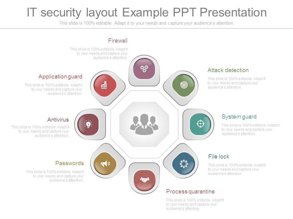It Security Layout Example Ppt Presentation Powerpoint
