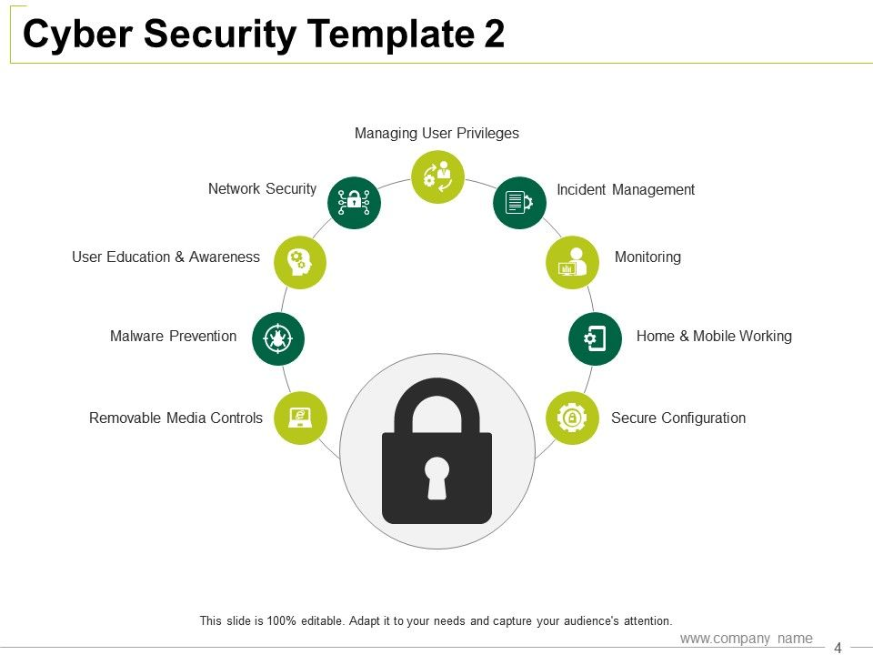It Security Powerpoint Presentation Slides | PowerPoint Presentation