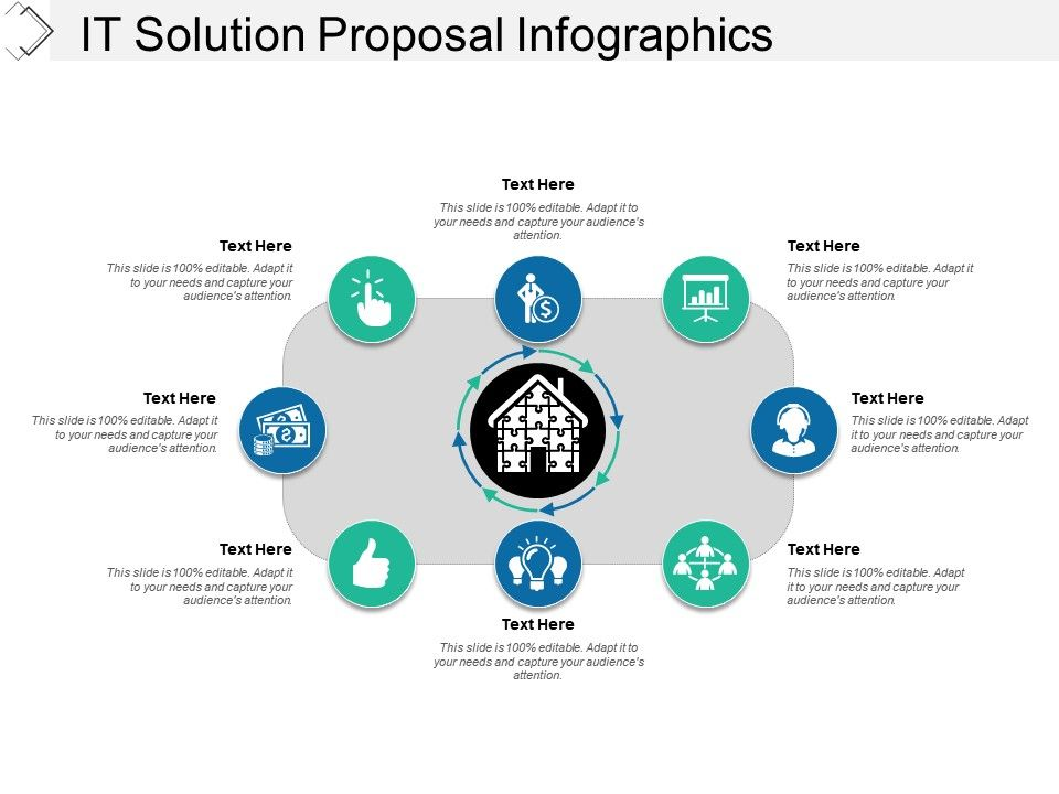 It solution proposal infographics powerpoint templates for It solution proposal template