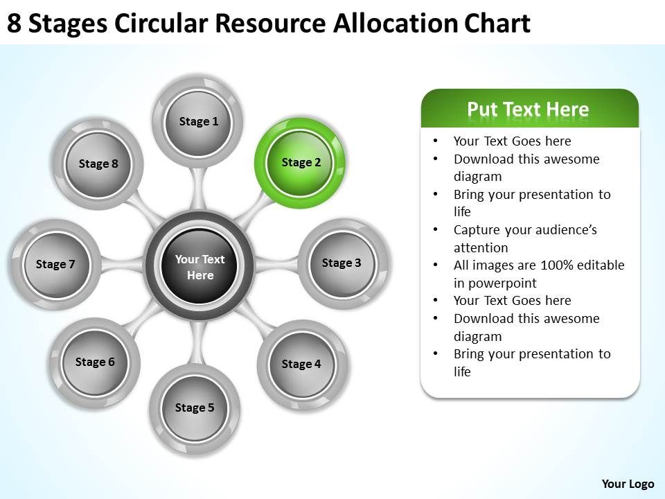 It Strategy Consulting Resource Allocation Chart