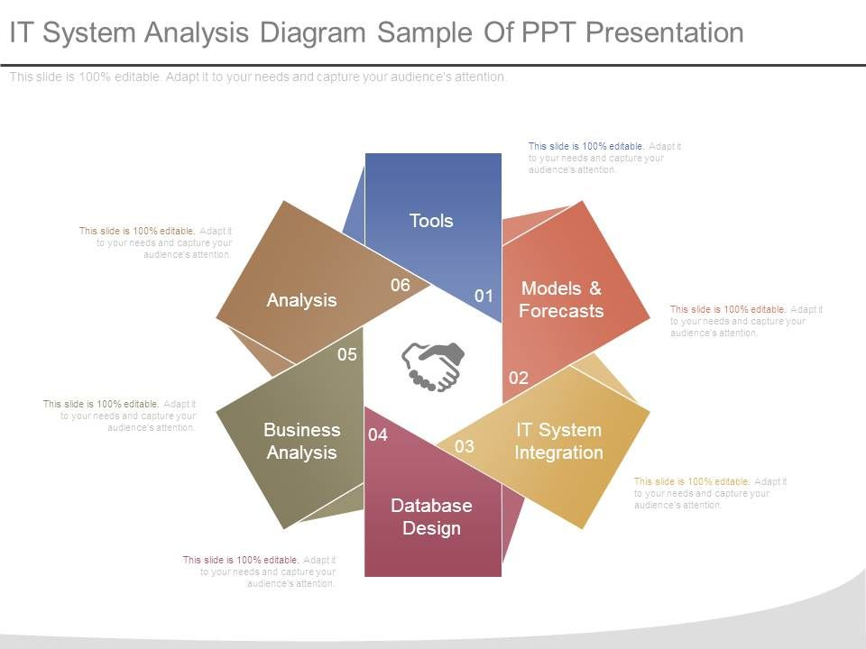 It System Analysis Diagram Sample Of Ppt Presentation Graphics Presentation Background For Powerpoint Ppt Designs Slide Designs
