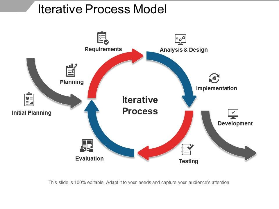 Iterative process model powerpoint shapes powerpoint slide deck iterativeprocessmodelslide01 iterativeprocessmodelslide02 iterativeprocessmodelslide03 iterativeprocessmodelslide04 ccuart Images