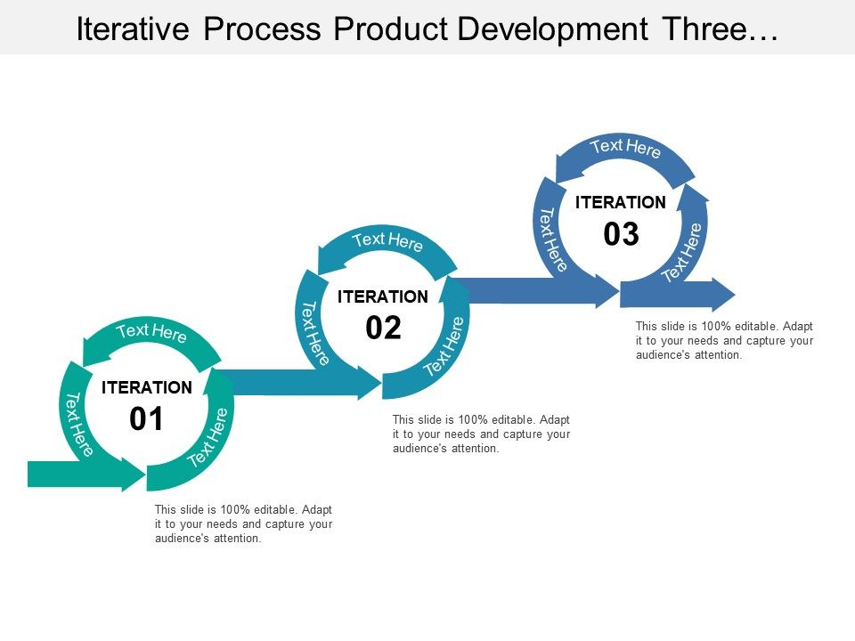 iterative_process_product_development_three_phase_in_circular_manner_slide01   iterative_process_product_development_three_phase_in_circular_manner_slide02