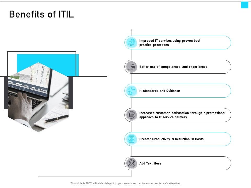 ITIL Service Management Overview Benefits Of ITIL Ppt Styles Example Introduction