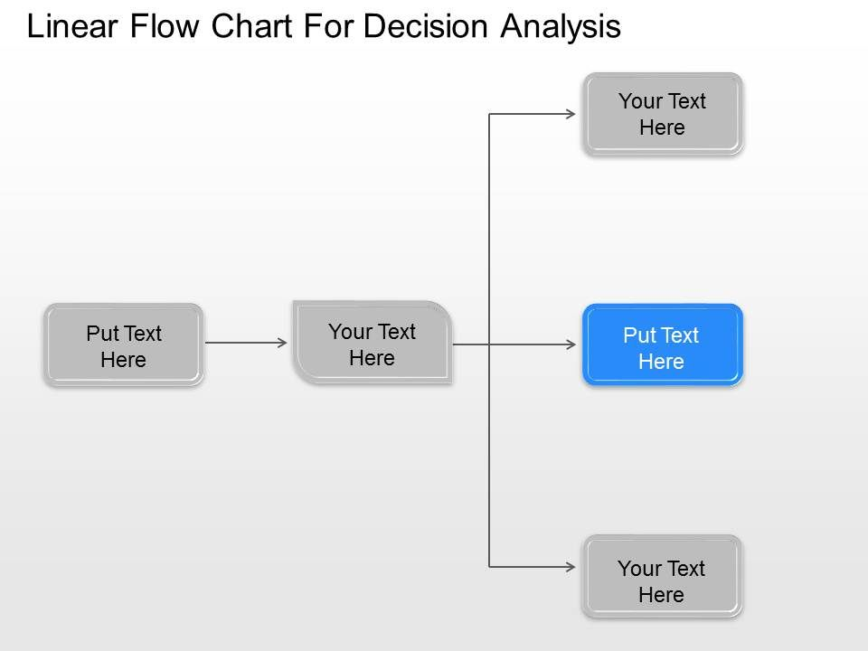 Je Linear Flow Chart For Decision Analysis Powerpoint Template – Decision Flow Chart Template