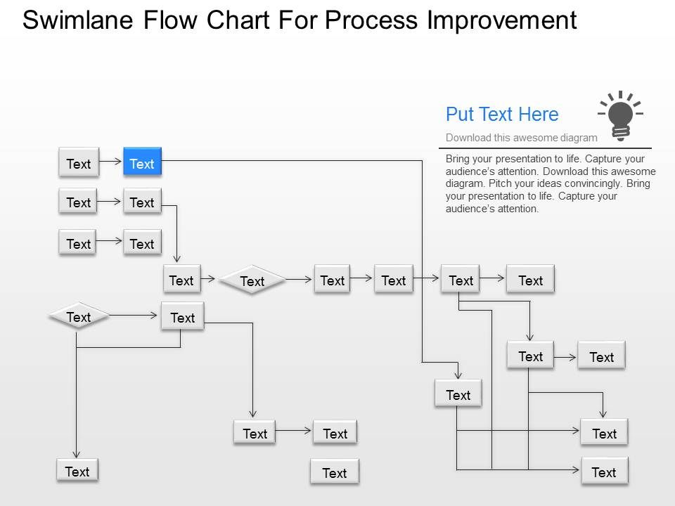 jf swimlane flow chart for process improvement powerpoint template. Black Bedroom Furniture Sets. Home Design Ideas
