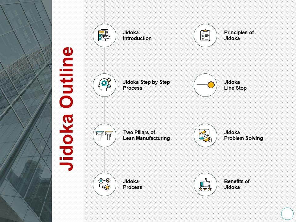 Jidoka Outline Jidoka Process A430 Ppt Powerpoint Presentation Inspiration