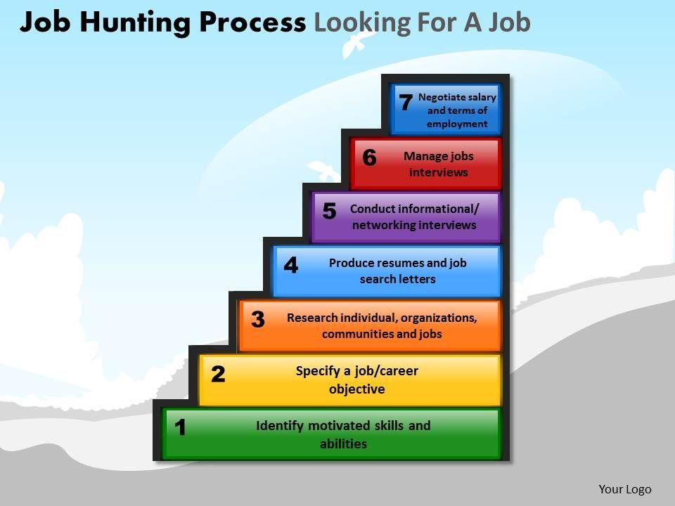 Job hunting process looking for a job powerpoint slides and ppt jobhuntingprocesslookingforajobpowerpointslidesandppttemplatesdbslide01 toneelgroepblik Image collections
