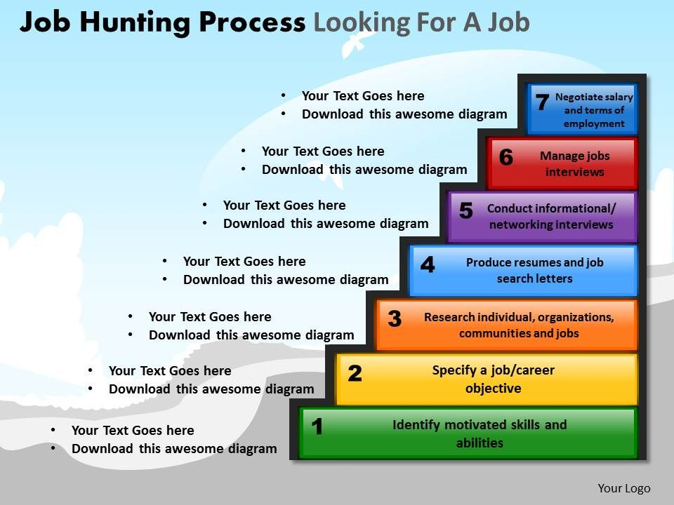 job hunting process looking for a job powerpoint slides and ppt, Powerpoint templates