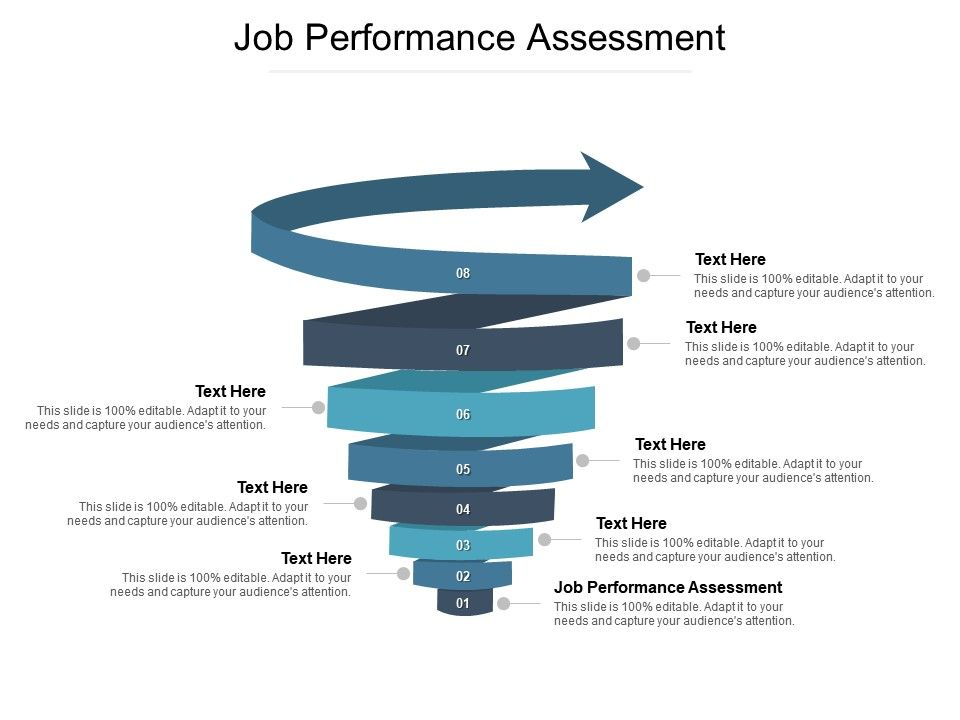 Job Performance Assessment Ppt Powerpoint Presentation Inspiration Pictures Cpb