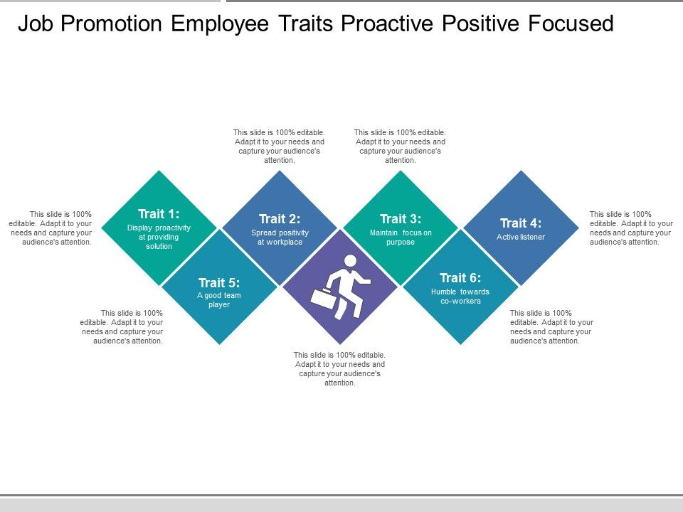 job promotion employee traits proactive positive focused