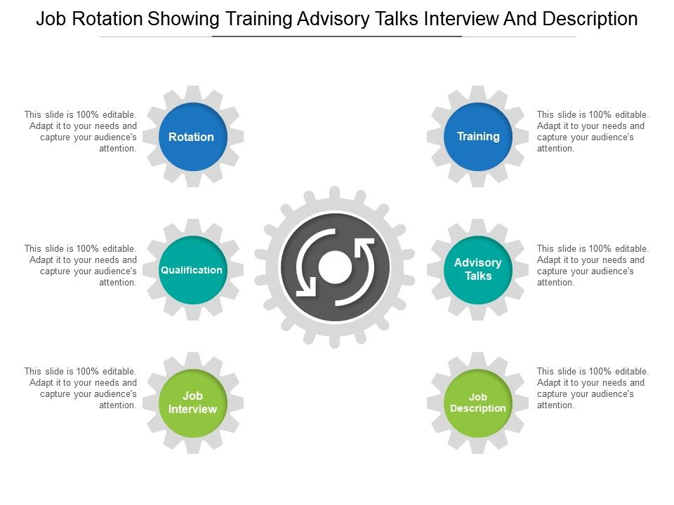 job_rotation_showing_training_advisory_talks_interview_and_description_Slide01