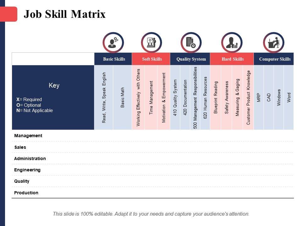 job_skill_matrix_management_sales_administration_engineering_quality_production_Slide01