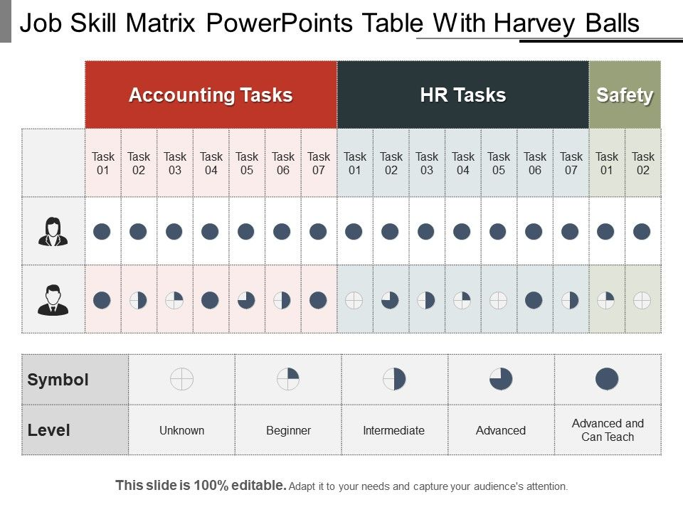 job skill matrix powerpoints table with harvey balls